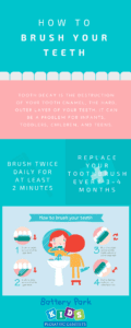 How to brush your teeth infographic showing brushing technique and toothbrush information